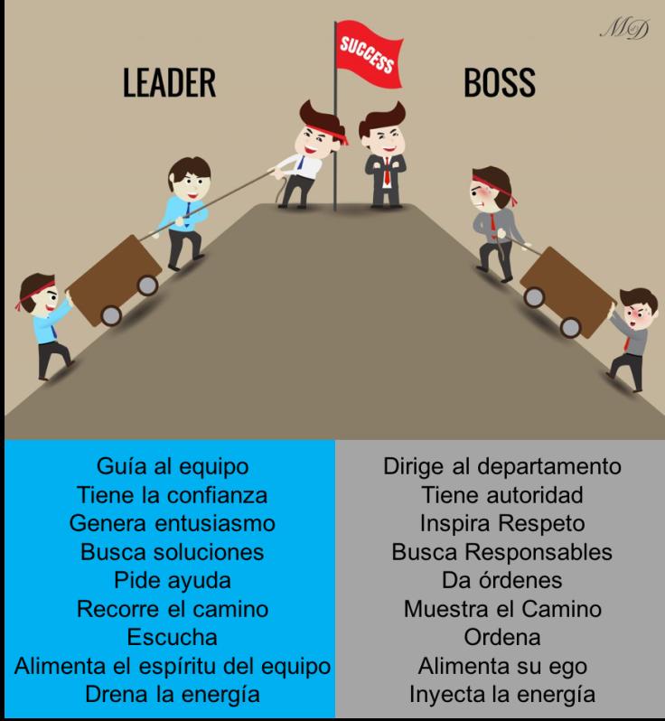 Líder vs Jefe